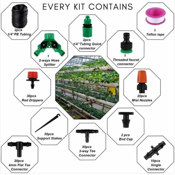 buy home irrigation kit online